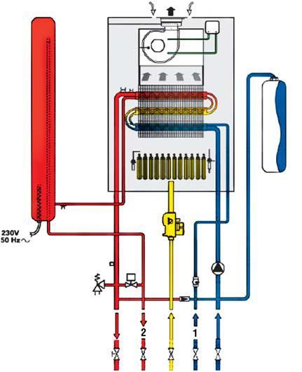 Вода нагревается газовыми или