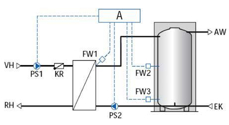 Мощность теплообменника на гвс Пластинчатый теплообменник Funke FPDW 50 Шахты