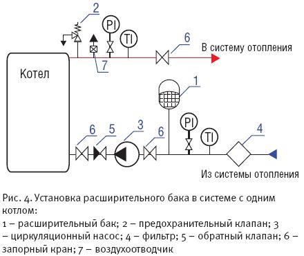5 – схема монтажа